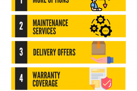 5 Must-Have Offers of Your Online Furniture Shop Infographic