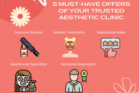 5 Must-have Offers Of Your Trusted Aesthetic Clinic Infographic