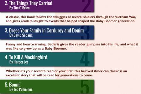 5 Must-Read Books For Baby Boomers Infographic