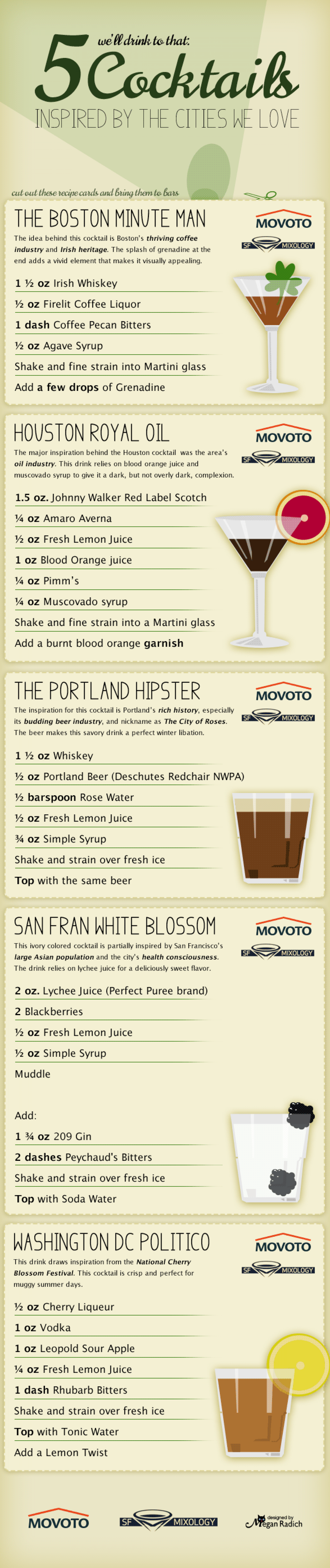 5 New Cocktails for 5 Cities That Need Them Infographic