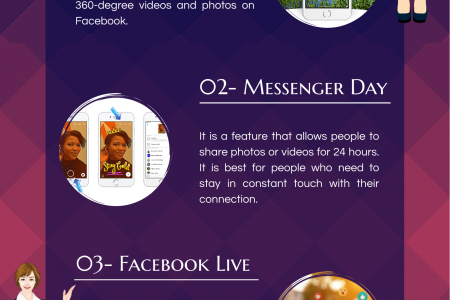 5 New Facebook Features Infographic