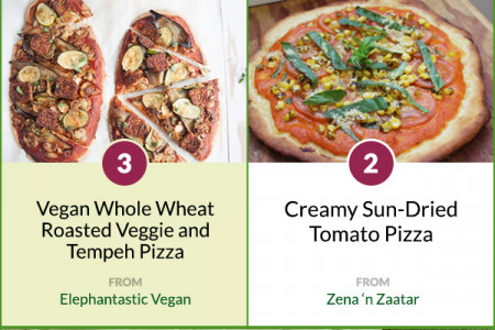 5 Of The Best Plant-Based Pizza Recipes Infographic