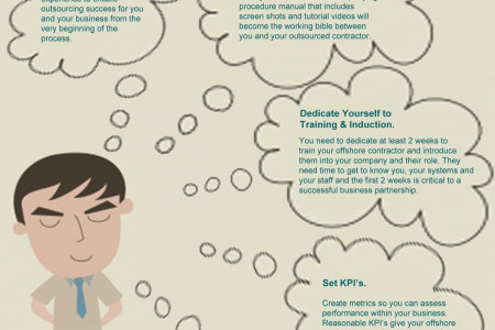 5 Pathways to Successful Offshore Outsourcing Infographic