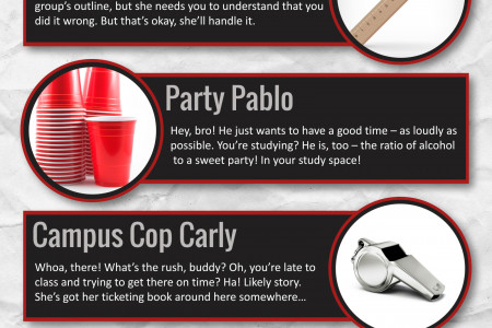 5 People You Meet on College Campuses Infographic