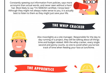 5 People You Will Find on Every Construction Site Infographic
