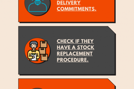 5 Purchasing Practices When Dealing With a Beverage Distributor! Infographic