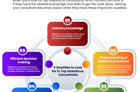 5 Qualities to Look for in Top Salesforce Consultants Infographic