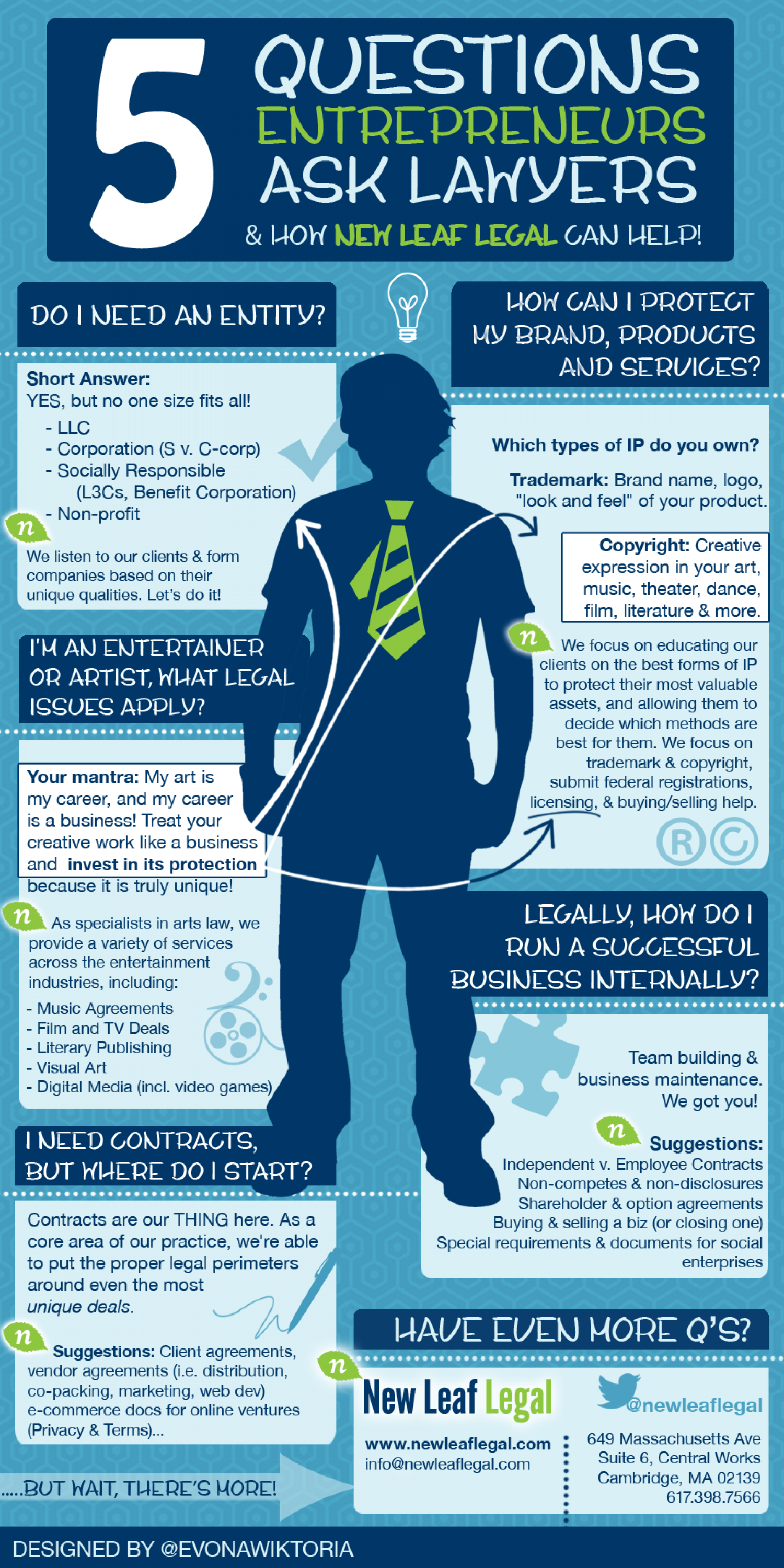 5 Questions Entrepreneurs Ask Lawyers Infographic
