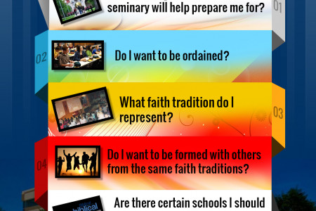 5 Questions to Ask To Determine If You Should Attend a Seminary School Infographic