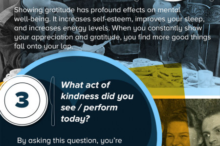5 Questions to Instantly Transform Your Family Relationships Infographic