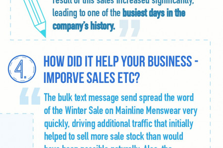 5 Questions with Mainline Menswear Infographic