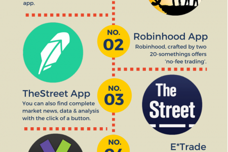 5 Real-Time Free Apps Every Stock Market Trader Loves Infographic