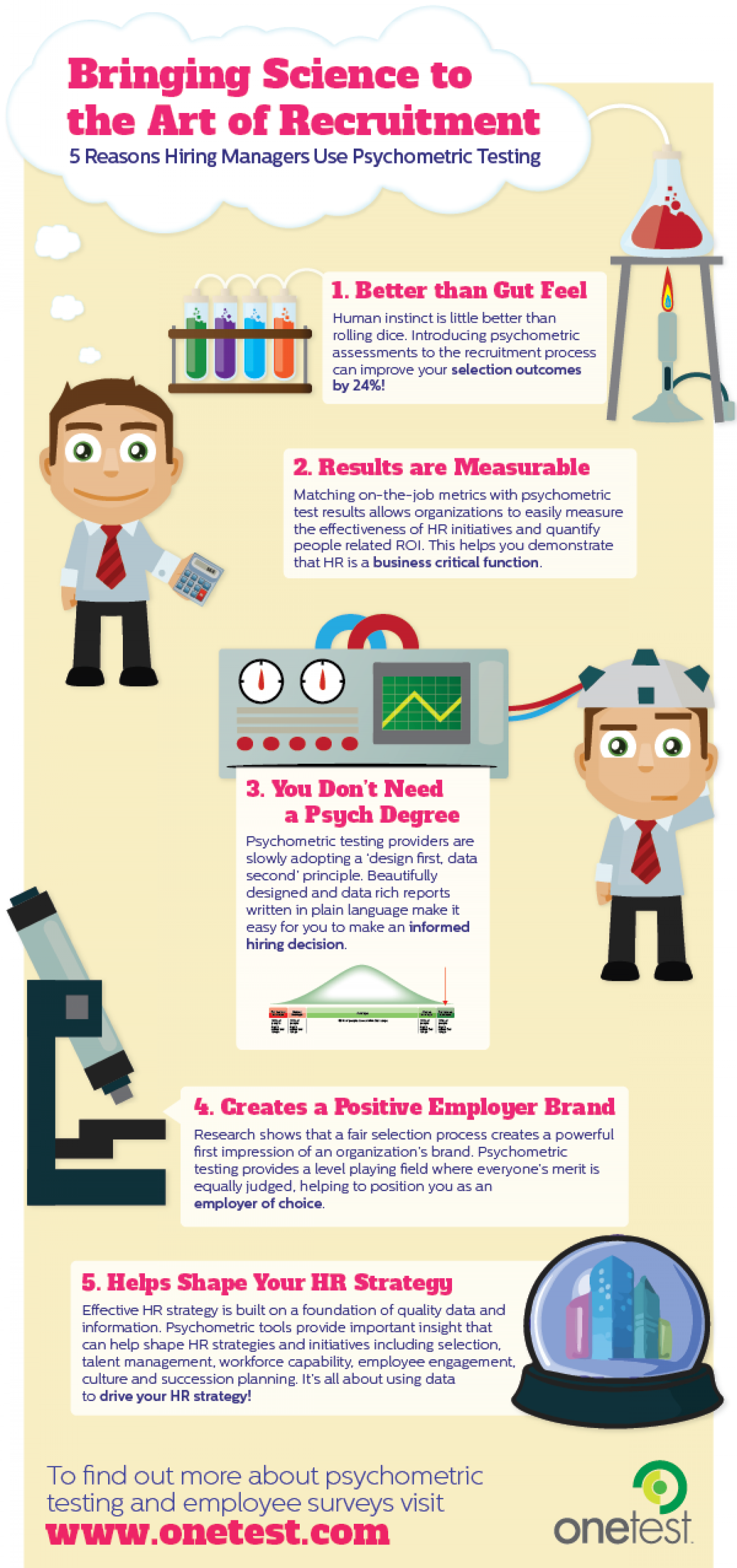 how to become a hiring manager