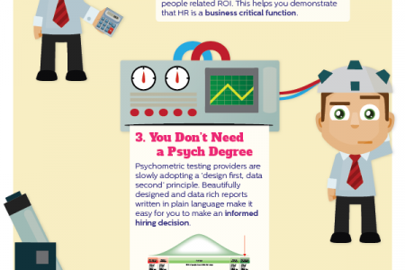 5 Reasons Hiring Managers Use Psychometric Testing Infographic