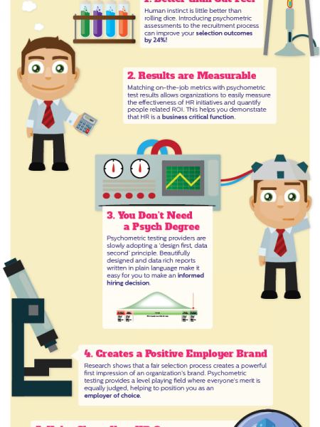 5 Reasons Hiring Managers Use Psychometric Infographic