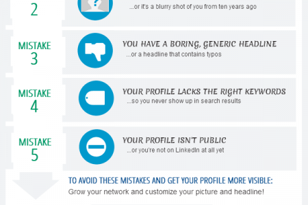5 Reasons Recruiters Don't Click Through to Your LinkedIn Profile Infographic