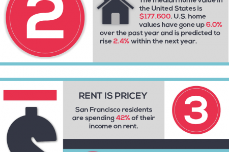 5 Reasons to Buy a House Right Now Infographic