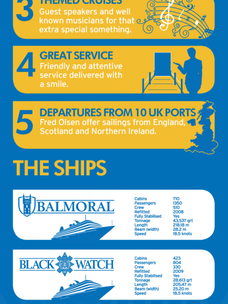 5 Reasons to Cruise with Fred Olsen Infographic