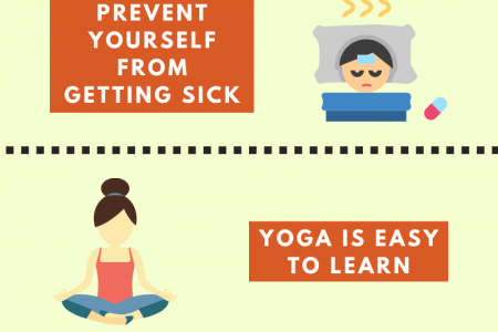 5 Reasons To Enrol In Yoga Classes For Beginners Infographic