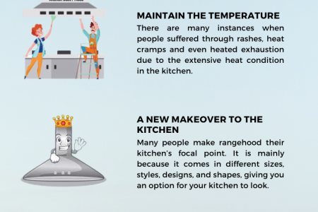 5 Reasons to Get Stainless Steel Rangehoods Infographic