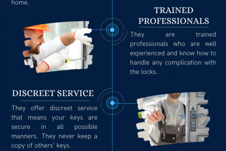5 Reasons To Hire A 24 Hour Locksmith Infographic