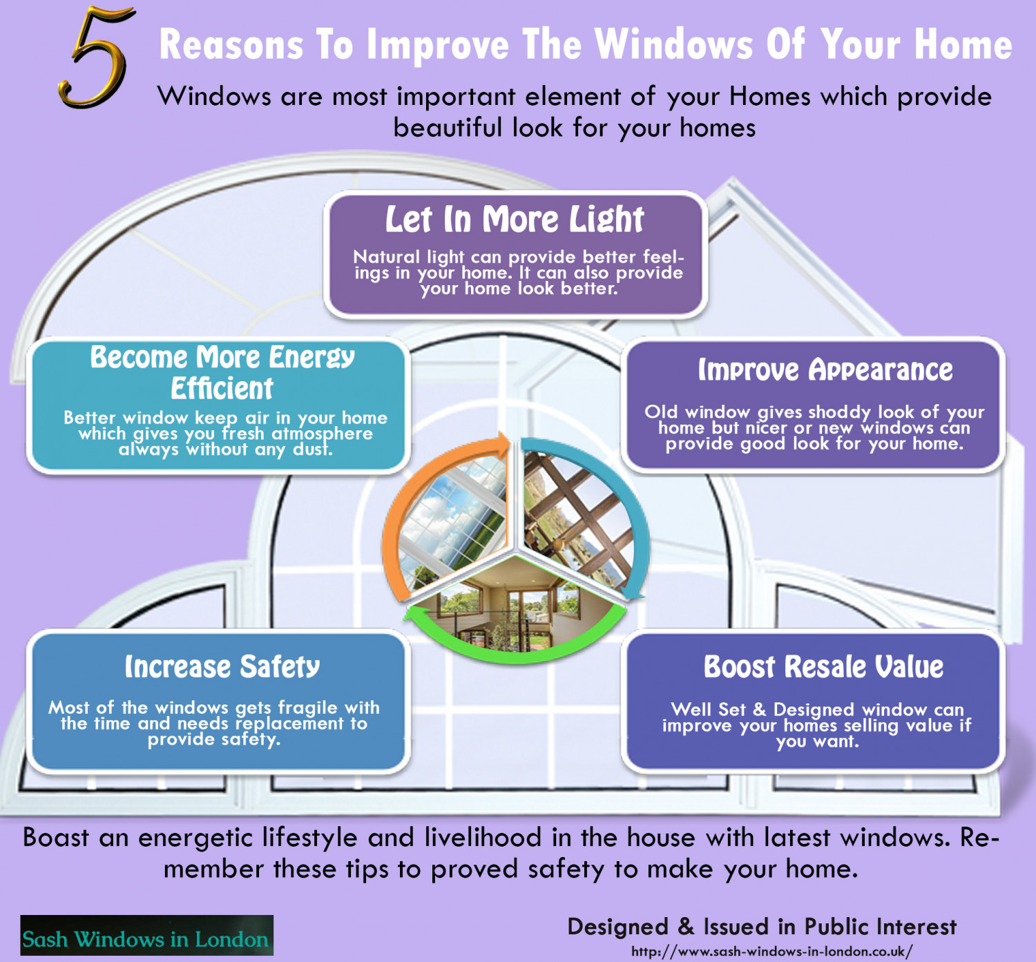 Infographic 5 Reasons Why Your Awesome Content Isn T: 5 Reasons To Improve The Windows Of Your Home