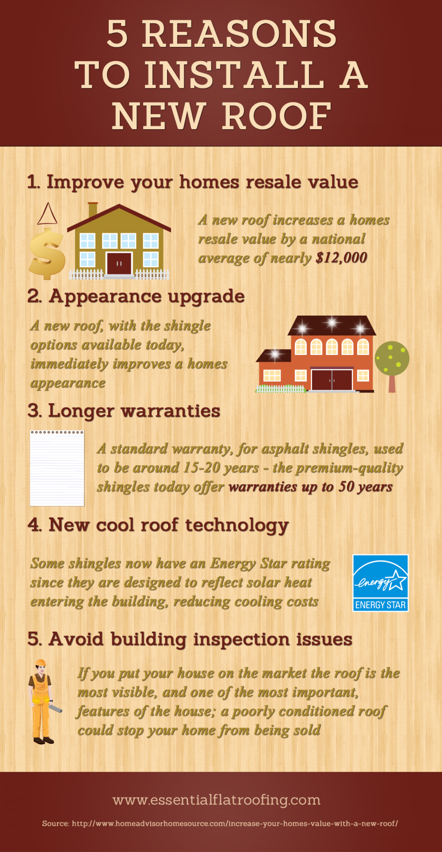5 Reasons to Install a New Roof Infographic