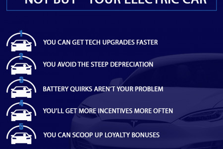 5 Reasons to Lease - Not By- Your Electric Car Infographic