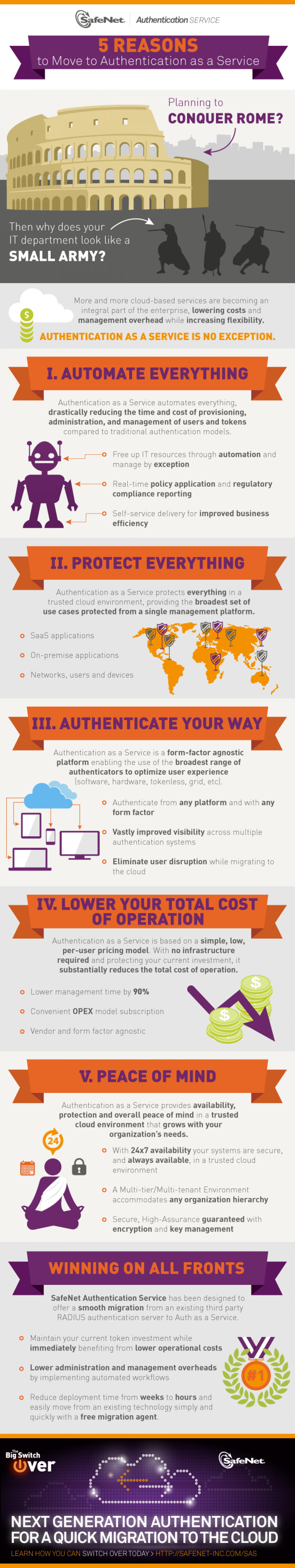 5 Reasons to Move to Authentication as a Service Infographic