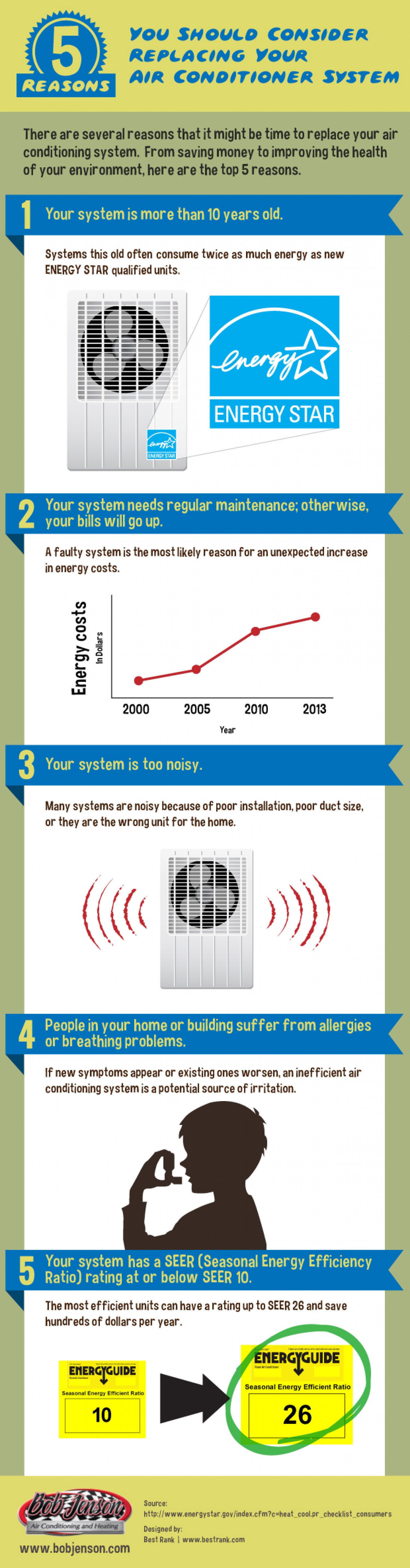 5 Reasons to Replace Your Air Conditioning System  Infographic