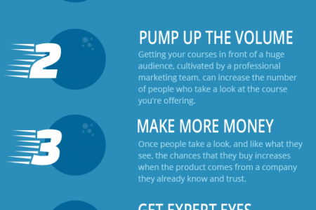 5 Reasons to Sell Online Courses Infographic