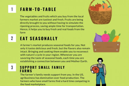 5 reasons to shop local and support farmers Infographic