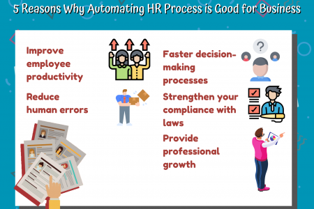 5 Reasons Why Automating HR Process is Good for Business Infographic