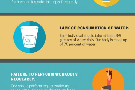 5 reasons why do you feel hungry all the time? Infographic