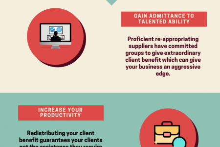 5 Reasons Why Outsourcing Your Customer Service Can Be A Smart Move Infographic