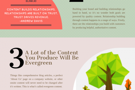 5 Reasons Why Quality Content Is Still the King of Digital Marketing Infographic