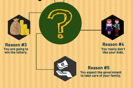 5 Reasons Why You May Not Need Life Insurance Infographic