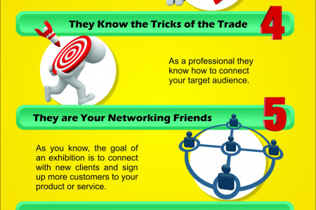 5 Reasons Why You Must Engage The Service of Exhibition Contractors? Infographic