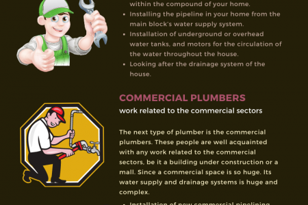 5 Reasons Why You Must Hire A Certified Plumber - mcnplumbing.com.au Infographic