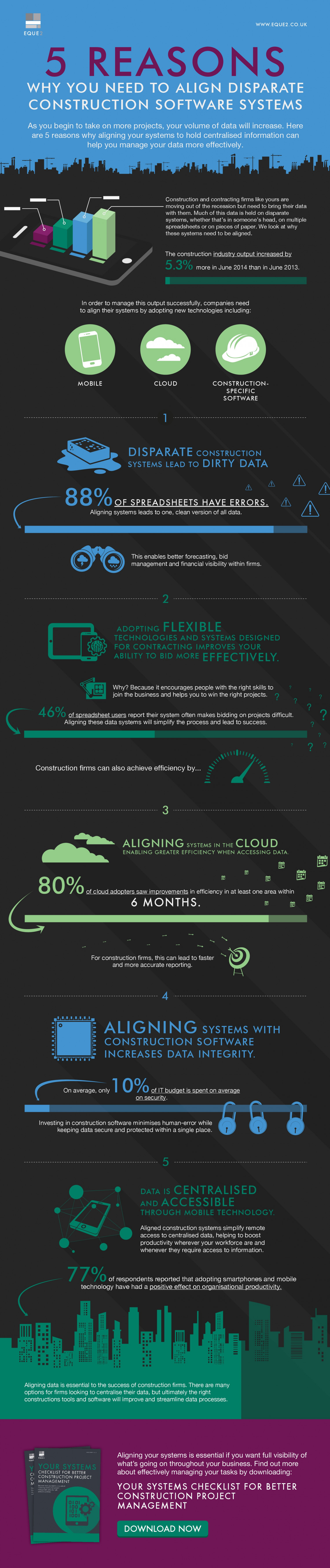 5 Reasons Why You Need to Align Disparate Construction Software Systems Infographic