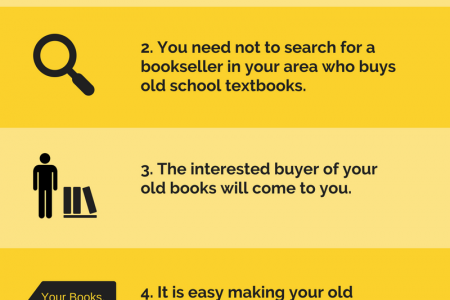 5 Reasons Why You Should Sell School Textbooks Online  Infographic