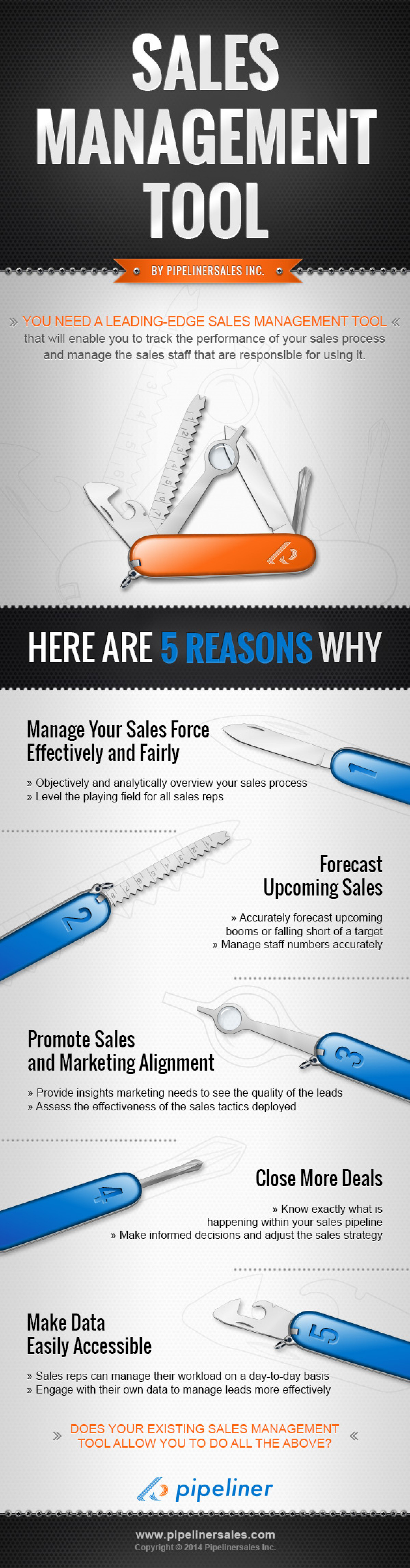 Sales Management Tool Infographic