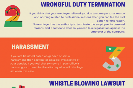 5 Reasons you want a Employment Lawyer in Los Angeles Infographic