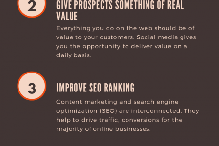 5 Reasons Your Business Needs Content Writing Services Infographic