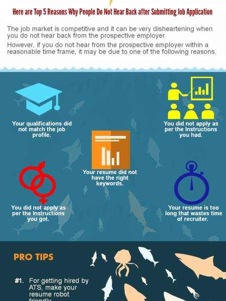 5 Reasons Your Resume Failed to Generate Response Infographic