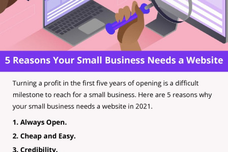 5 Reasons Your Small Business Needs a Website Infographic