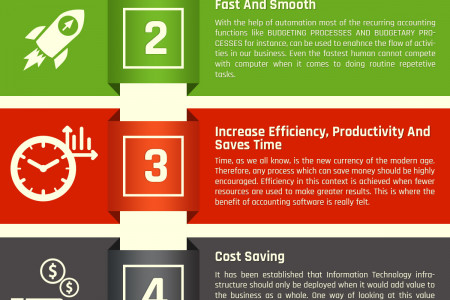 5 Reasons Your SMB Needs An Accounting Software Infographic
