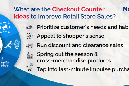 5 Retail Checkout Counter Ideas to Try in a Retail Store Infographic