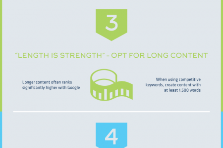 5 Robust, On-Page SEO Factors That Both Search Engines and Web Enthusiasts Adore Infographic