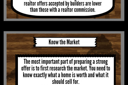 5 Secrets to Negotiating with a New Home Builder Infographic